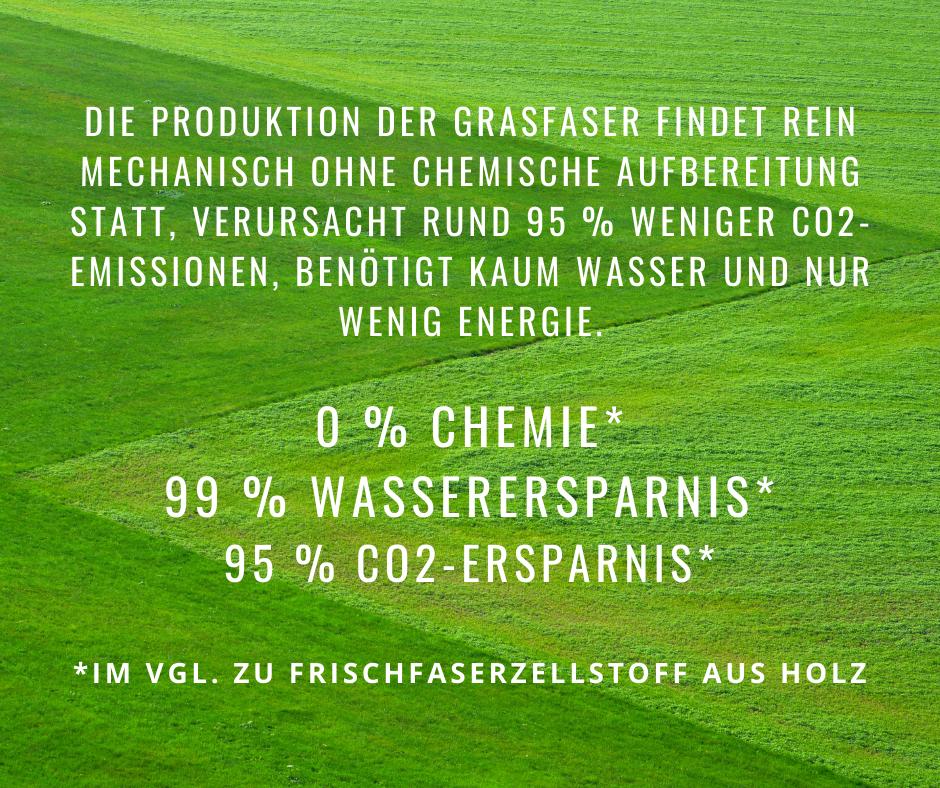 Graspapier-ist-umweltfreundlich-hergestellt.