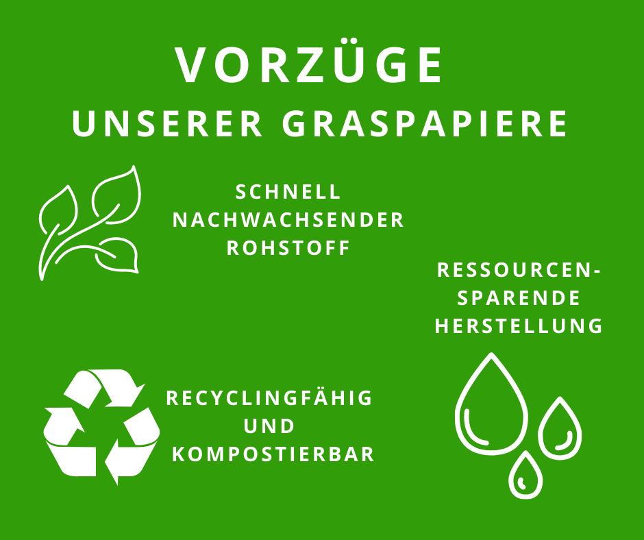 So umweltfreundlich ist Graspapier